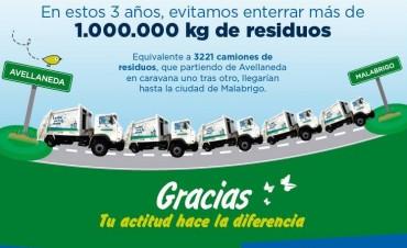 Un millón de kilos de residuos recuperados en Avellaneda