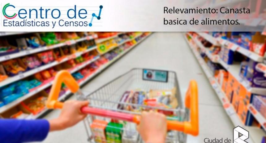 6,43 % aumentó la canasta básica de alimentos en Reconquista