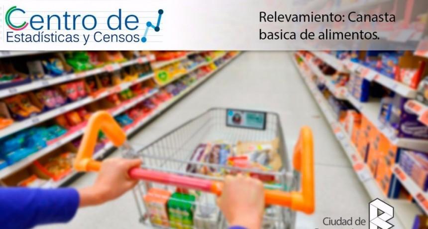 Relevamiento mensual de la canasta familiar de alimentos en Reconquista