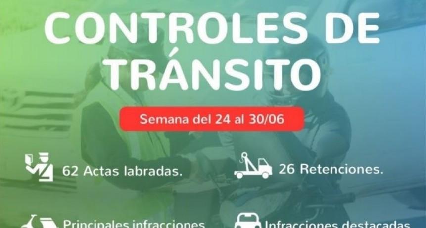 Controles de tránsito en Avellaneda