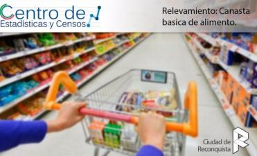 Canasta de alimentos: $5.727,34 para una familia tipo en Reconquista